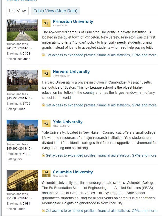プリンストン大学ランキング